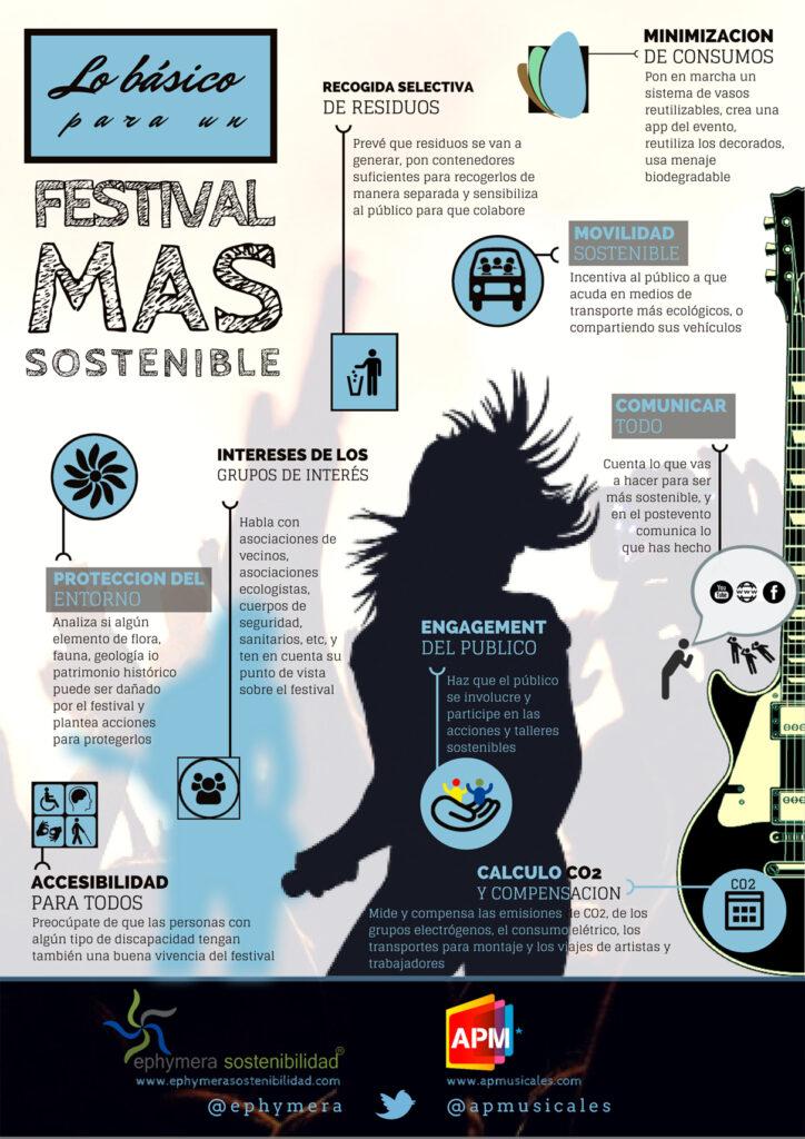 Lo básico para un festival MAS SOSTENIBLE.